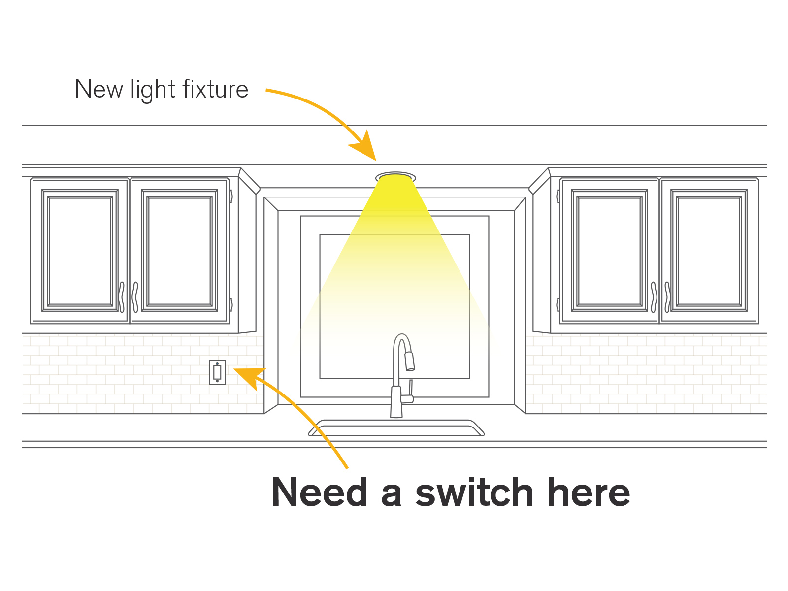 Wonderful How To Wire A New Light Fixture And Switch Contemporary ...