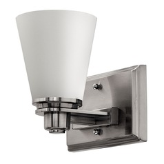 Hinkley Lighting Avon Brushed Nickel LED Sconce