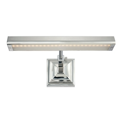 Wac Lighting Polished Nickel LED Picture Light