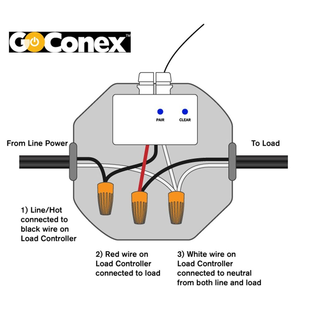Luxury How A Three Way Switch Works Photo - Electrical Diagram Ideas ...
